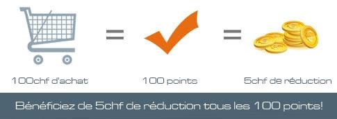 Points fidélité sur Chipandlove.ch